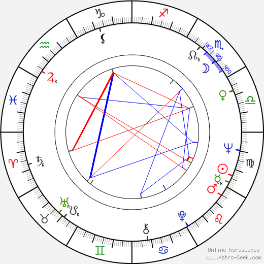 Jean Lescot birth chart, Jean Lescot astro natal horoscope, astrology