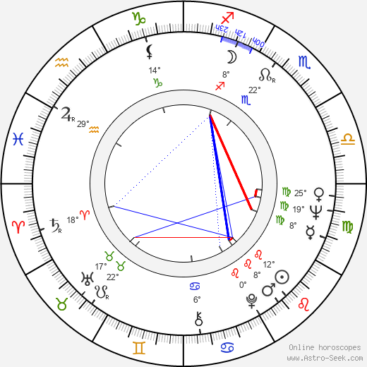 Maria Wachowiak birth chart, biography, wikipedia 2019, 2020