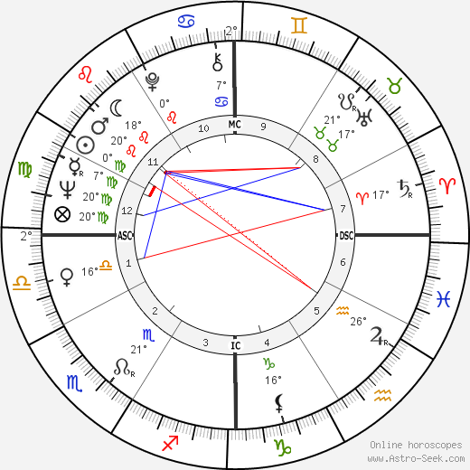 Mason Williams birth chart, biography, wikipedia 2019, 2020