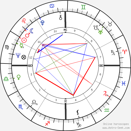 Mason Williams astro natal birth chart, Mason Williams horoscope, astrology