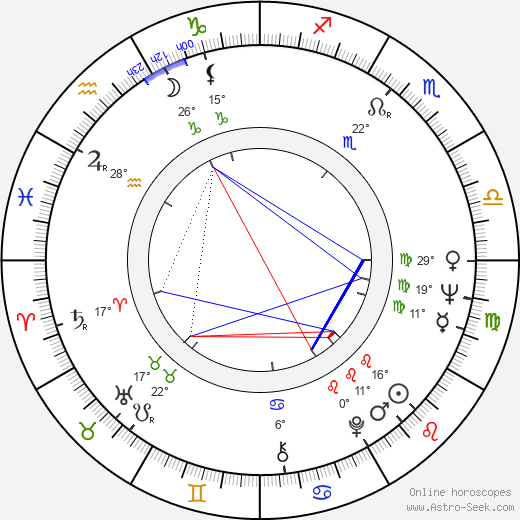 Michèle Girardon birth chart, biography, wikipedia 2019, 2020