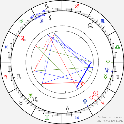 Michèle Girardon astro natal birth chart, Michèle Girardon horoscope, astrology