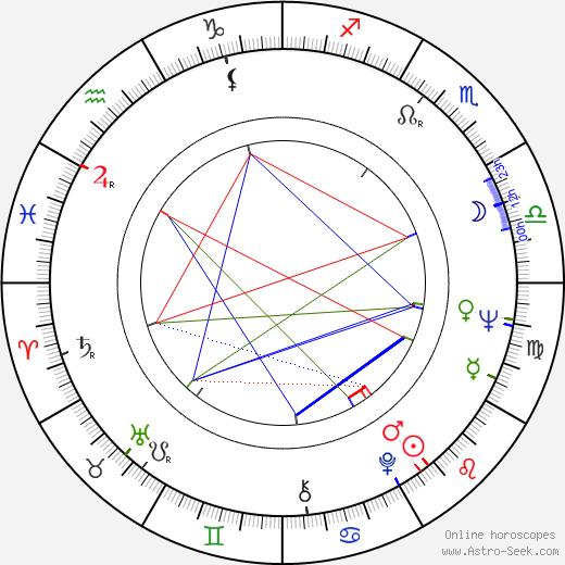 Paddy Moloney birth chart, Paddy Moloney astro natal horoscope, astrology