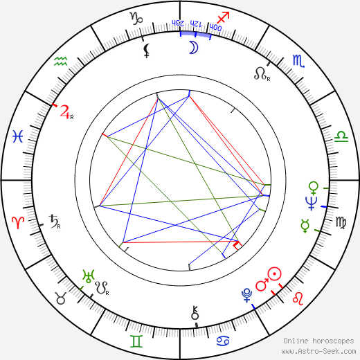 Paul Bartel astro natal birth chart, Paul Bartel horoscope, astrology