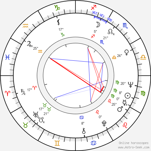 Baras Khalzanov birth chart, biography, wikipedia 2018, 2019