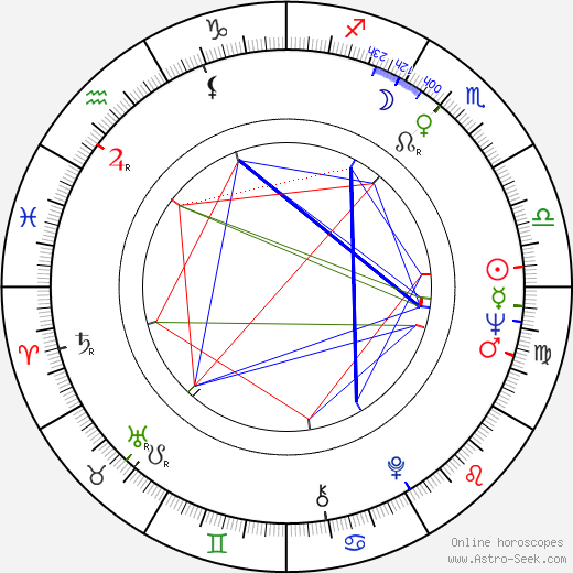 Ben E. King birth chart, Ben E. King astro natal horoscope, astrology