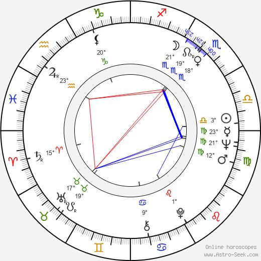 Betty Lou Keim birth chart, biography, wikipedia 2018, 2019