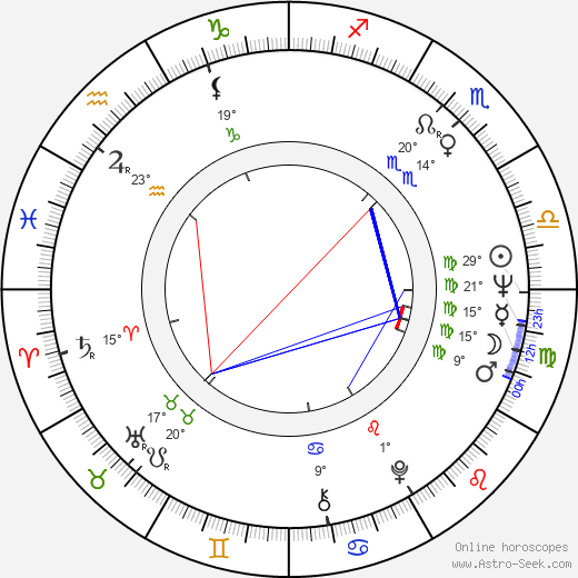 Dean Reed birth chart, biography, wikipedia 2018, 2019