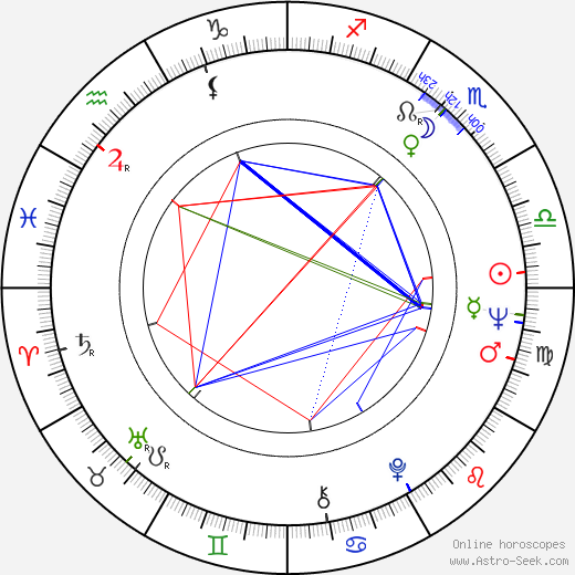 Eberhard Junkersdorf birth chart, Eberhard Junkersdorf astro natal horoscope, astrology