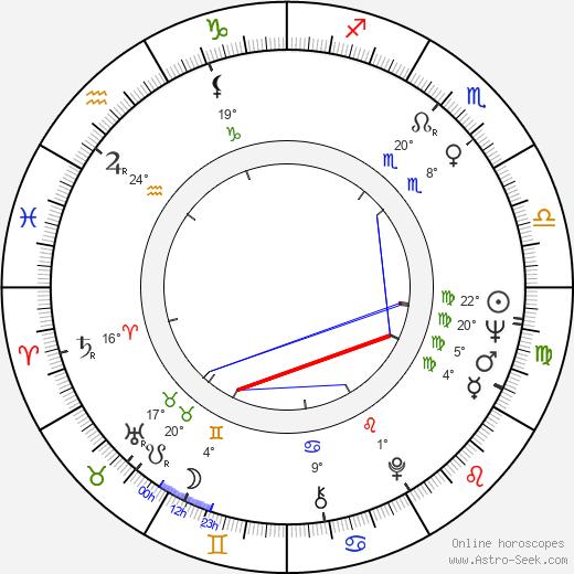 Jerry Sterner birth chart, biography, wikipedia 2019, 2020