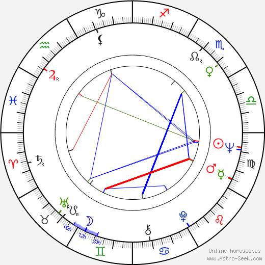 Jerry Sterner birth chart, Jerry Sterner astro natal horoscope, astrology