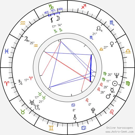 Leonard Frey birth chart, biography, wikipedia 2019, 2020