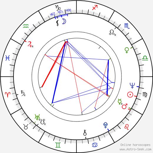 Leonard Frey astro natal birth chart, Leonard Frey horoscope, astrology