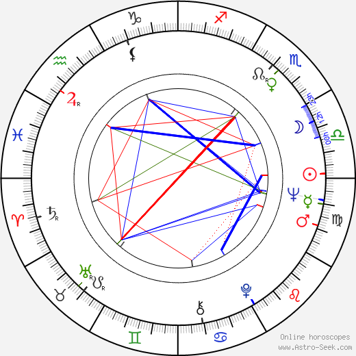 Леонид Иванович Попов Leonid Popov день рождения гороскоп, Leonid Popov Натальная карта онлайн
