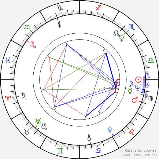 Maria Perschy astro natal birth chart, Maria Perschy horoscope, astrology