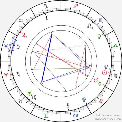 Michael Wilford birth chart, Michael Wilford astro natal horoscope, astrology