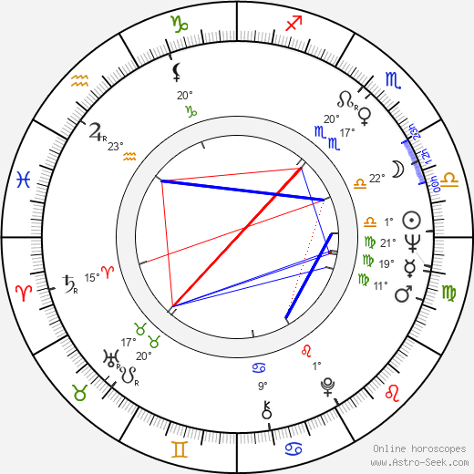 Nicolae Margineanu birth chart, biography, wikipedia 2020, 2021