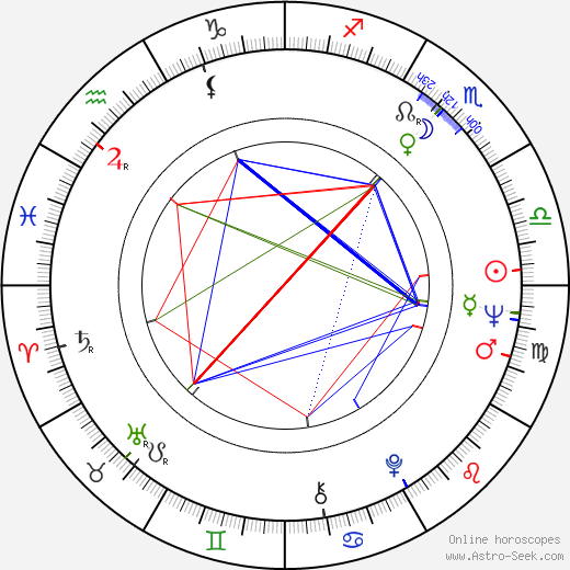 Paavo Pentikäinen birth chart, Paavo Pentikäinen astro natal horoscope, astrology