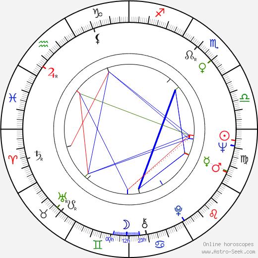 Paul Benedict tema natale, oroscopo, Paul Benedict oroscopi gratuiti, astrologia