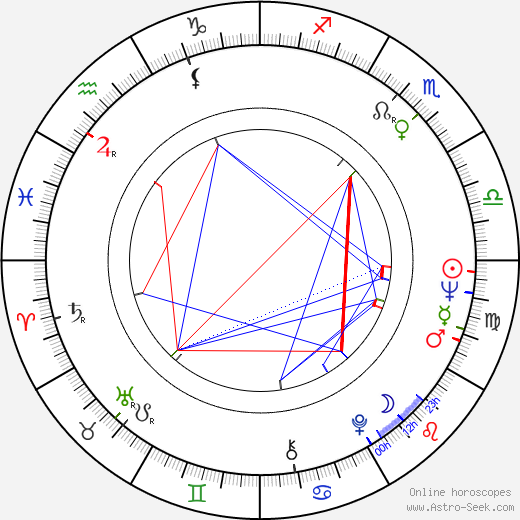 Pia Lindström astro natal birth chart, Pia Lindström horoscope, astrology