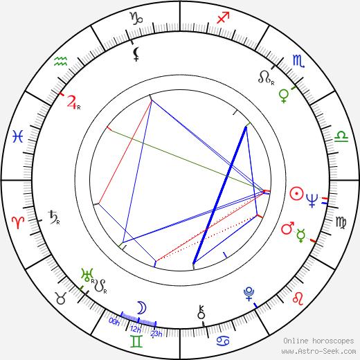 Taru Valjakka astro natal birth chart, Taru Valjakka horoscope, astrology