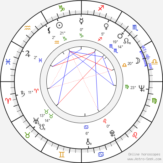 Arkadiusz Bazak birth chart, biography, wikipedia 2019, 2020