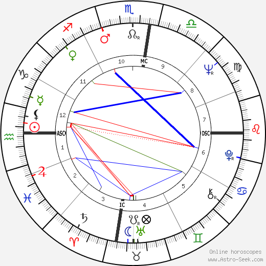 Germaine Greer astro natal birth chart, Germaine Greer horoscope, astrology