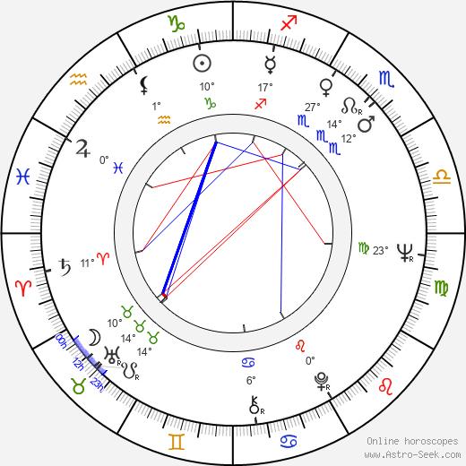 Harlan Jordan birth chart, biography, wikipedia 2020, 2021