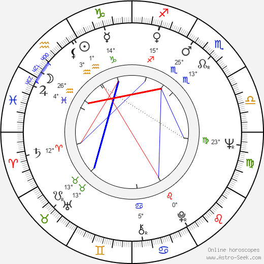 Jeff Smith birth chart, biography, wikipedia 2020, 2021