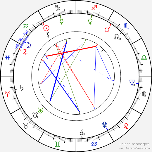 Jeff Smith birth chart, Jeff Smith astro natal horoscope, astrology