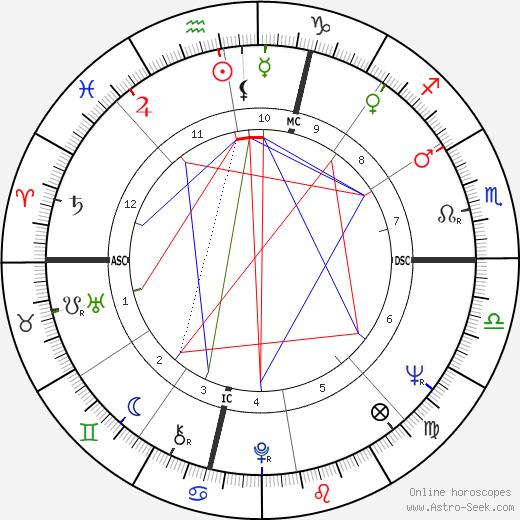 Maureen B. Ambrose день рождения гороскоп, Maureen B. Ambrose Натальная карта онлайн