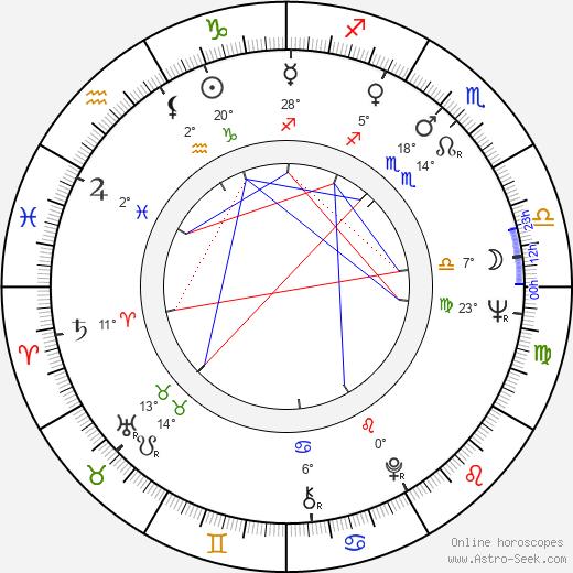 Michael J. Lewis birth chart, biography, wikipedia 2018, 2019