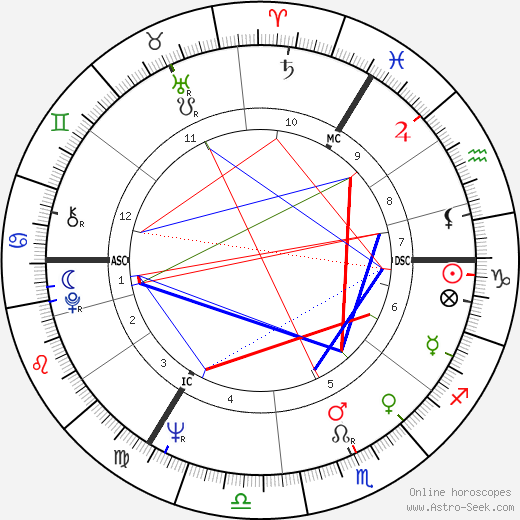 Маррей Роуз Murray Rose день рождения гороскоп, Murray Rose Натальная карта онлайн
