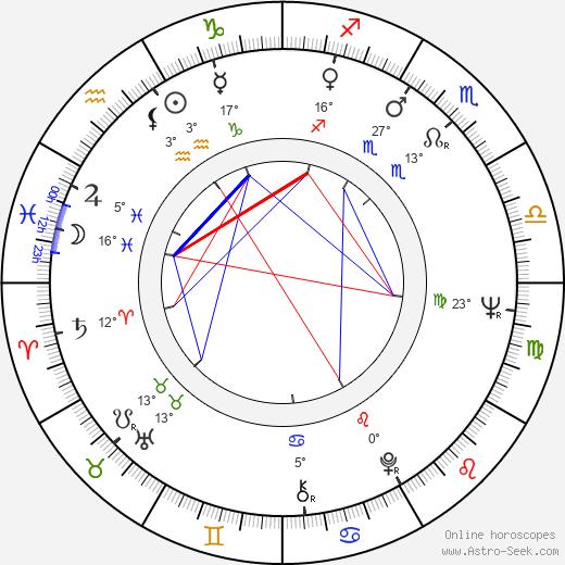 Ray Stevens birth chart, biography, wikipedia 2019, 2020