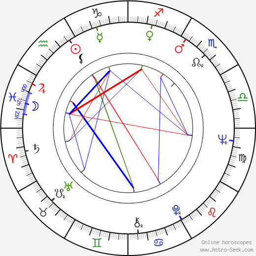 Ray Stevens astro natal birth chart, Ray Stevens horoscope, astrology