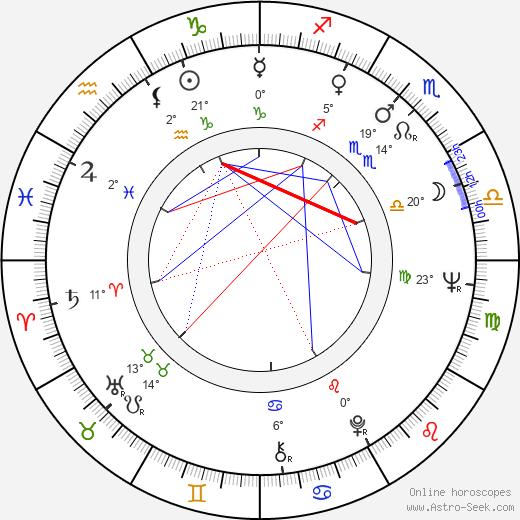Rodica Tapalaga birth chart, biography, wikipedia 2019, 2020