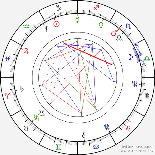 Rodica Tapalaga astro natal birth chart, Rodica Tapalaga horoscope, astrology