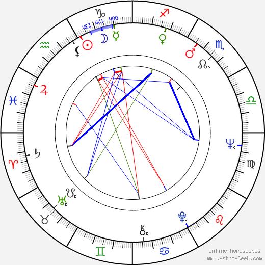 Rüdiger Bahr tema natale, oroscopo, Rüdiger Bahr oroscopi gratuiti, astrologia