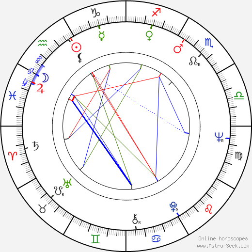 Sonny Shin'ichi Chiba tema natale, oroscopo, Sonny Shin'ichi Chiba oroscopi gratuiti, astrologia