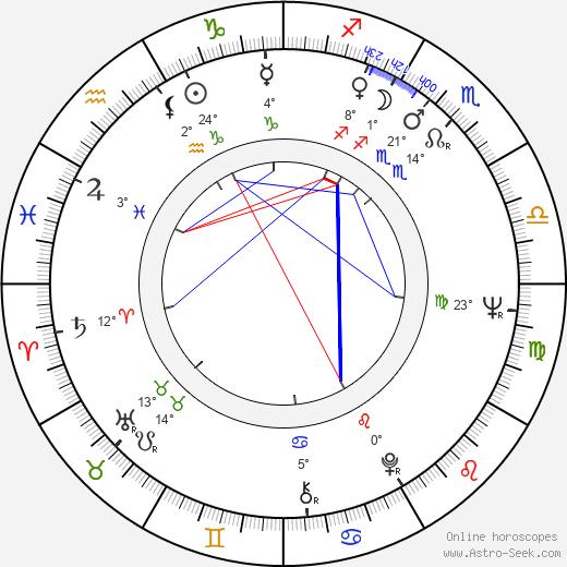 Stephen Dwoskin birth chart, biography, wikipedia 2020, 2021