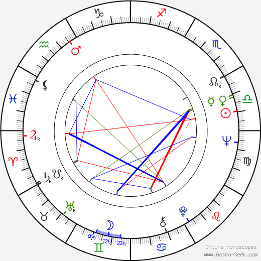 Bernard Verley astro natal birth chart, Bernard Verley horoscope, astrology