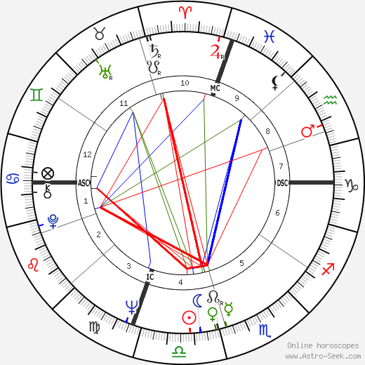 Carolee Schneemann astro natal birth chart, Carolee Schneemann horoscope, astrology