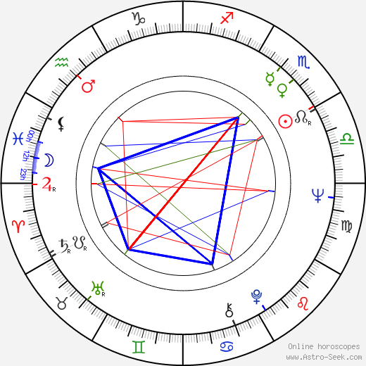 F. Murray Abraham astro natal birth chart, F. Murray Abraham horoscope, astrology