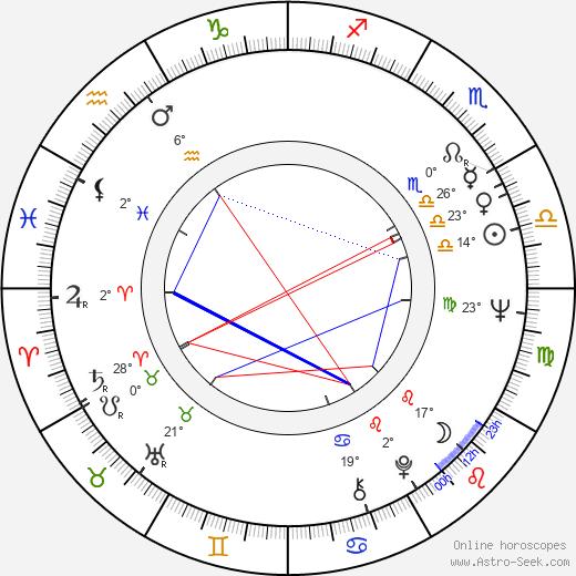 Harvey Pekar birth chart, biography, wikipedia 2020, 2021
