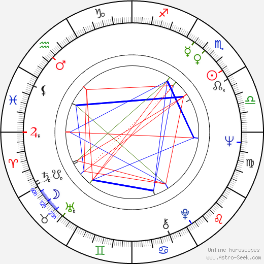 Jane Alexander astro natal birth chart, Jane Alexander horoscope, astrology