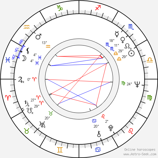 Jouko Ahera birth chart, biography, wikipedia 2018, 2019