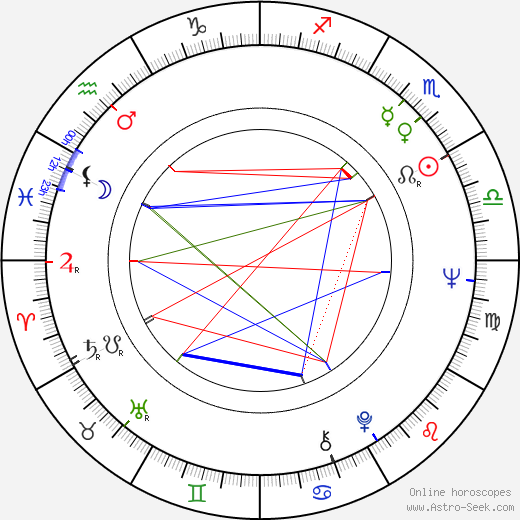 Jouko Ahera astro natal birth chart, Jouko Ahera horoscope, astrology
