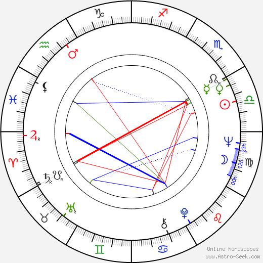 Karel Vejřík astro natal birth chart, Karel Vejřík horoscope, astrology