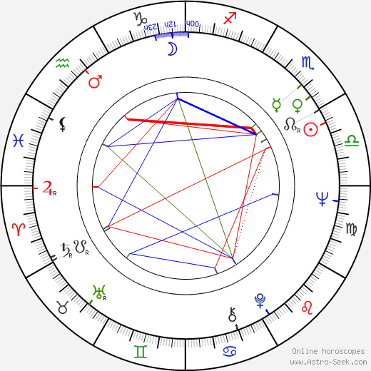 Paddy Reilly astro natal birth chart, Paddy Reilly horoscope, astrology