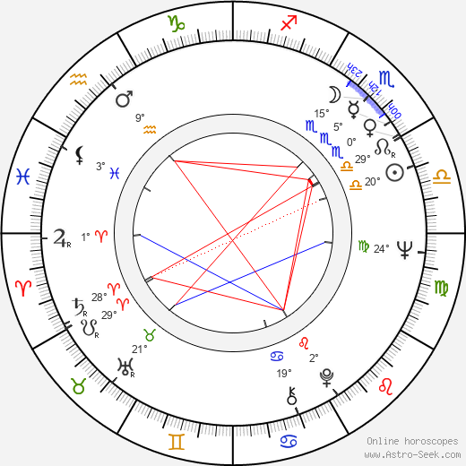 Ralph Lauren birth chart, biography, wikipedia 2019, 2020